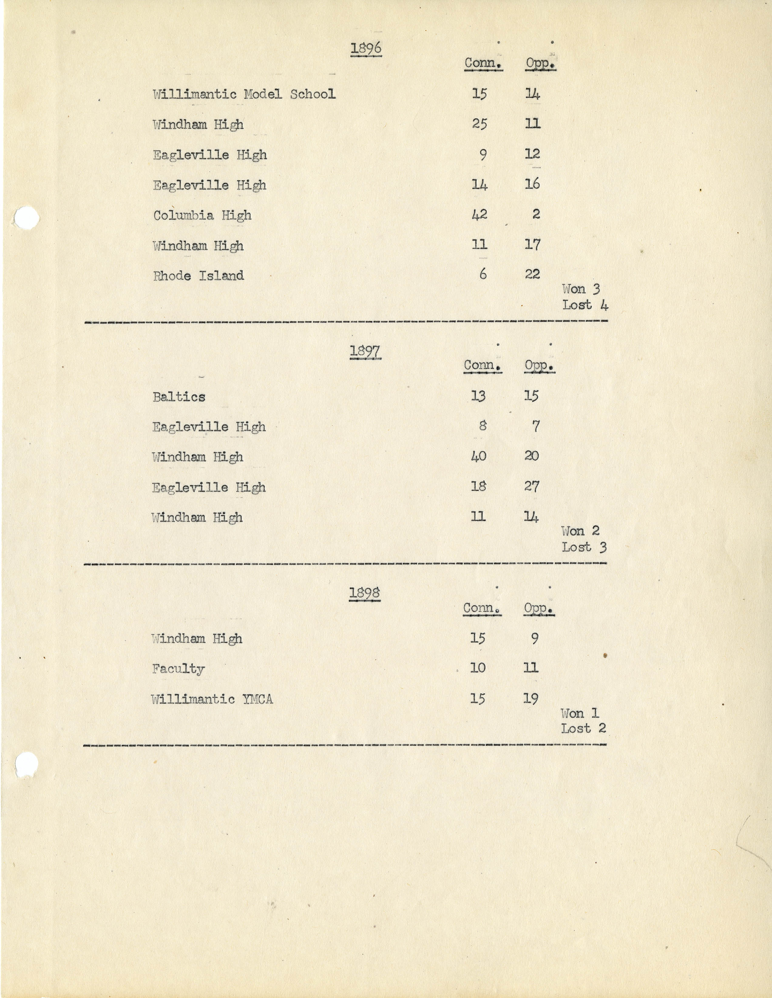 Baseball scores from the 1890s