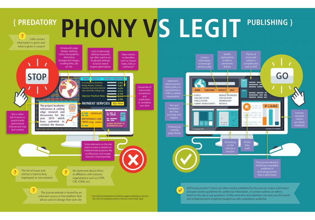 Evaluating Scholarly Journals Infographic by Allen Press via FrontMatter (CC BY ND NC 3.0)
